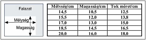 redőny-tok-méret1