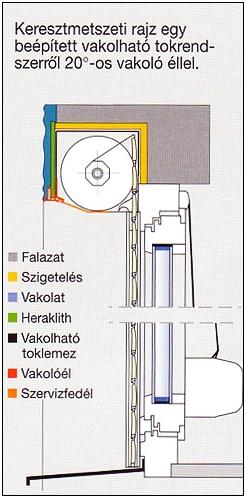 redőny-tok-rajz1