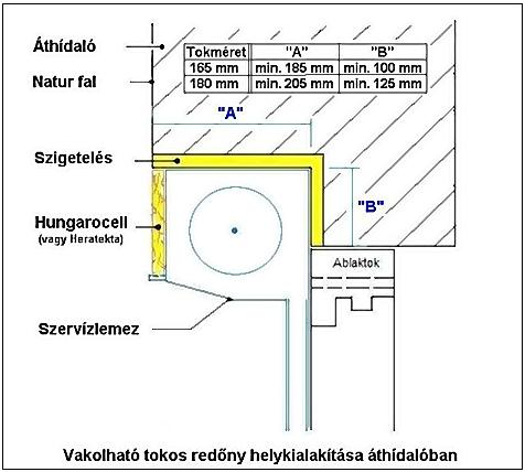 redőny-tok-rendszer4